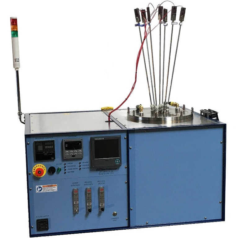 TC Calibration Furnace